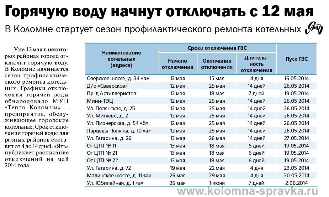 Город Тамбов: климат, экология, районы, экономика