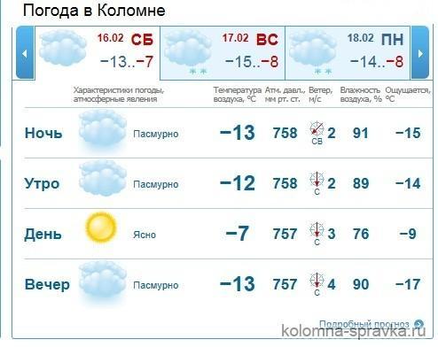 Последние новости военных сводок с украины